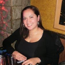Thelma Sofía的用戶個人資料