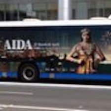 Användarprofil för Aida