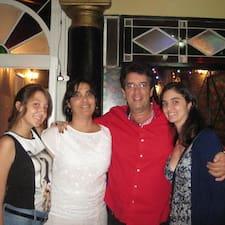 Profil utilisateur de Luis Guillermo