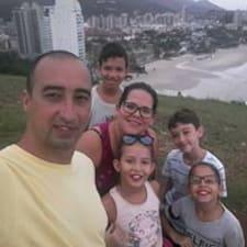 Jose A. - Profil Użytkownika