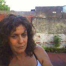 Profil utilisateur de Silvana