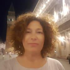 Profil korisnika Luigina