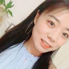Profil korisnika Ma