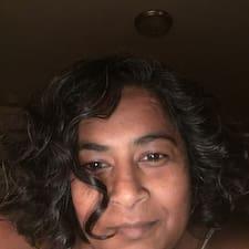 Nanda - Profil Użytkownika