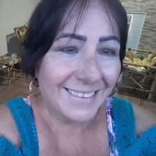 Maria Aparecida的用戶個人資料