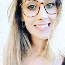 Cassandra - Profil Użytkownika