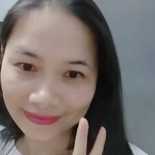 Profil korisnika Chau