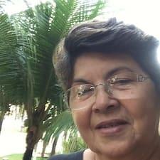 Maria Socorro User Profile
