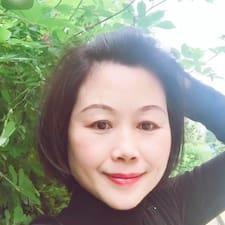 秀梅 - Profil Użytkownika
