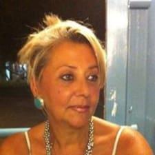 Ρουλα User Profile