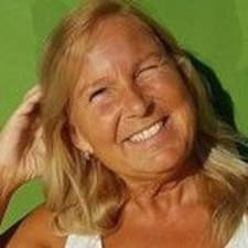 Profil korisnika Anki