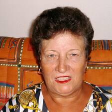 Marinette felhasználói profilja
