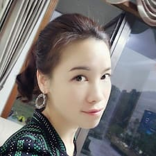 420902966@Qq.Com User Profile