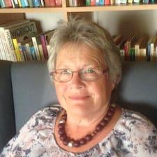 Ulla felhasználói profilja