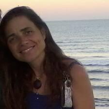 Profil Pengguna Roxana Lilia