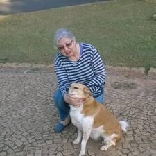 Jane Bueno De felhasználói profilja