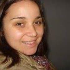 Alina User Profile