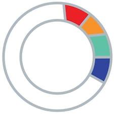 Irisbeach - Profil Użytkownika