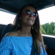 Dragana - Profil Użytkownika
