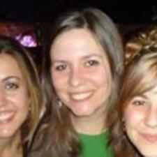 Noelia - Profil Użytkownika
