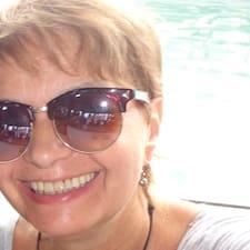 Maria Cecilia Kullanıcı Profili