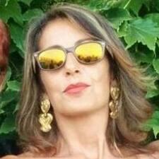 Luigina User Profile