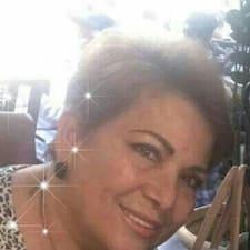 Julieta Irene User Profile