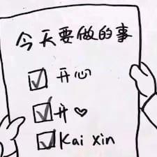 Perfil de usuario de Mnyi