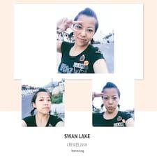 莉 felhasználói profilja