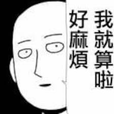 Perfil de usuario de 彦祖