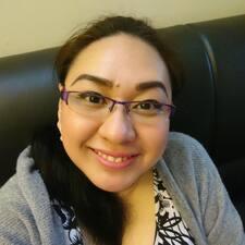 Profil korisnika Irah
