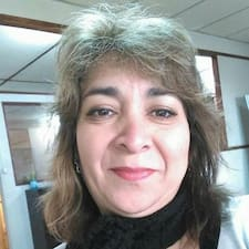 Yasna Brukerprofil