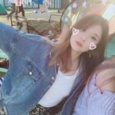 Profil Pengguna Jungmi