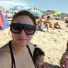 Bernardita - Profil Użytkownika