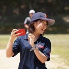 Profil korisnika Mizuho