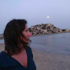 Карина - Profil Użytkownika