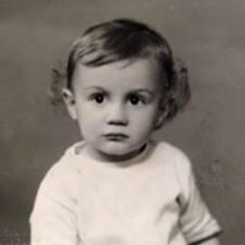 Gian Luca Brugerprofil