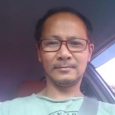 Profil korisnika Iwan