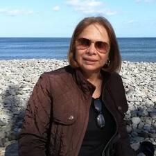 Maria Da Conceição Kullanıcı Profili