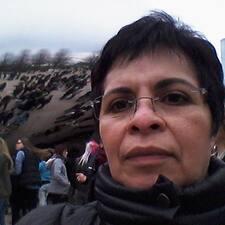 MA. ESTHER Brugerprofil