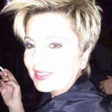 Ιωάννα - Profil Użytkownika
