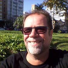 Karl felhasználói profilja