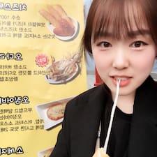 Profilo utente di Minju