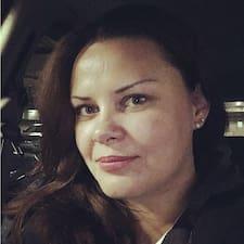 Zoia felhasználói profilja