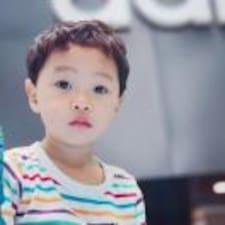 Profil utilisateur de Syouen