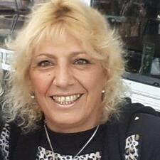 Profil Pengguna Rosita