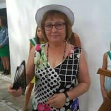 Nutzerprofil von María Josefa