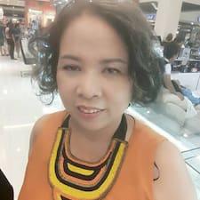 Profil utilisateur de Duangkamol