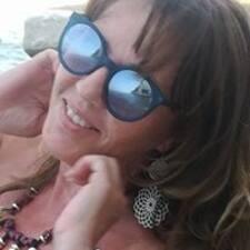 Cinzia Kullanıcı Profili