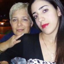 Alys Debora User Profile